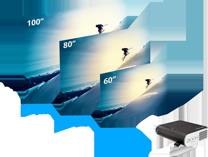 viewsonic m1 afstand en beeld
