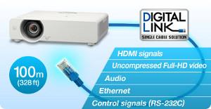 DIGITAL LINK - jeden kabel, wiele możliwości