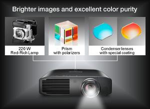 Jaśniejsze obrazy i doskonała czystość koloru