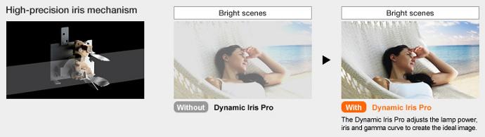 Dynamiczna przysłona Iris Pro nadaje piękno zarówno jasnym jak i ciemnym scenom