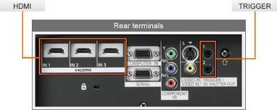 PT-AT6000E posiada 3 wejścia HDMI zapewniające cyfrowy przesył sygnału bez żadnych strat